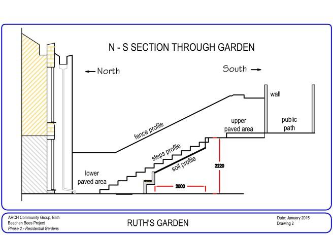 Ruth's Garden Drawing 2 v2
